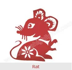 Rat - Chinese Zodiac Signs