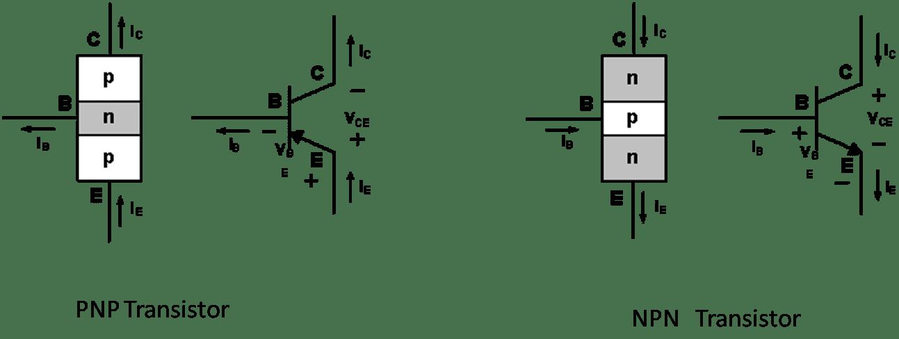 bipolar transistor tutorial the bjt transistor