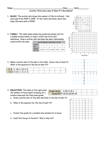 Scatter Plots And Lines Of Best Fit Worksheet printable ...