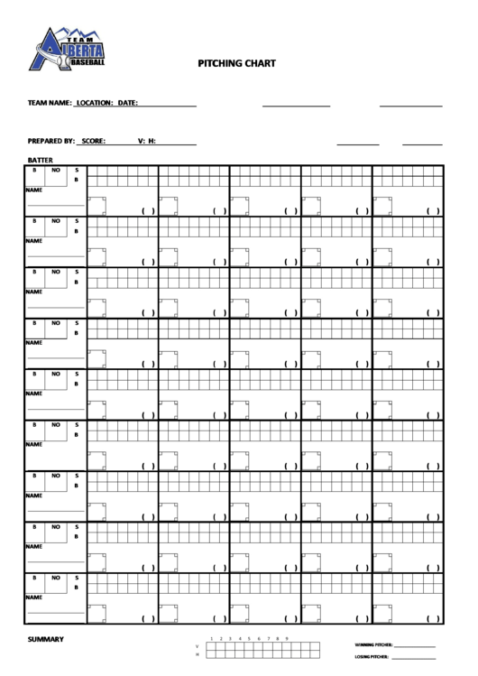 Top 6 Baseball Pitching Charts free to download in PDF format
