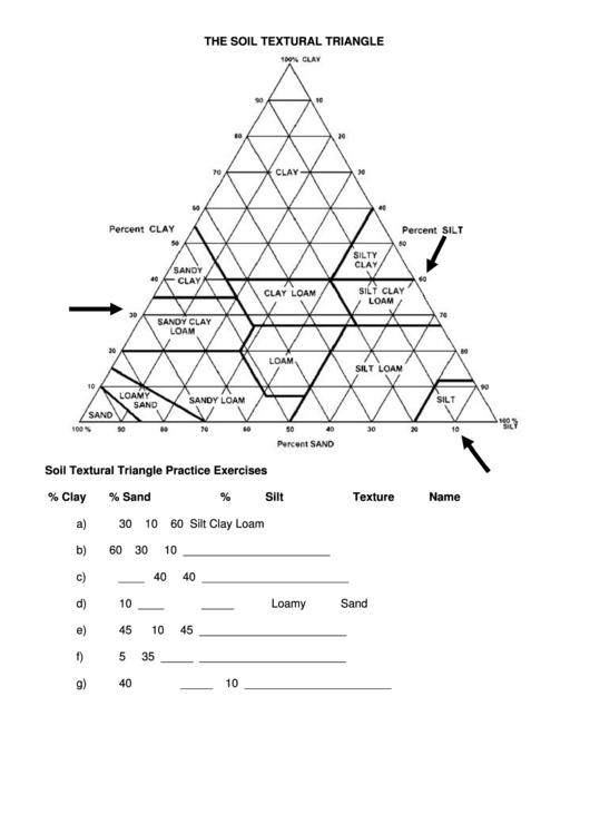 Soil Texture Math Worksheet printable pdf download