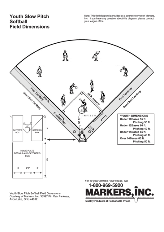 Top 11 Field Templates free to download in PDF format