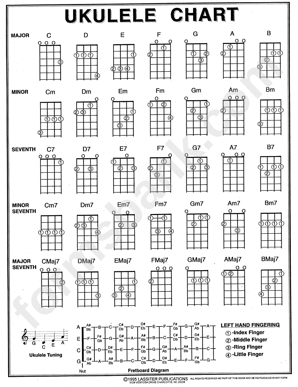 hight resolution of ukulele chord chart printable pdf download
