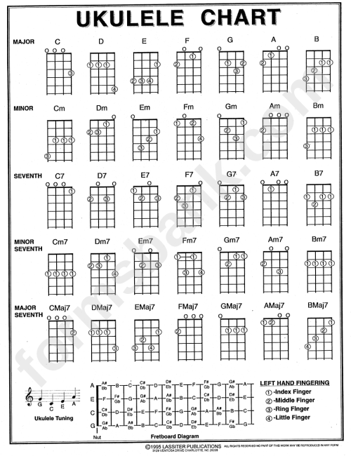 small resolution of ukulele chord chart printable pdf download
