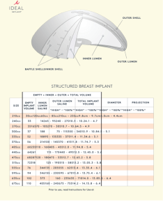 Ideal implant structured breast size chart also printable pdf rh formsbank