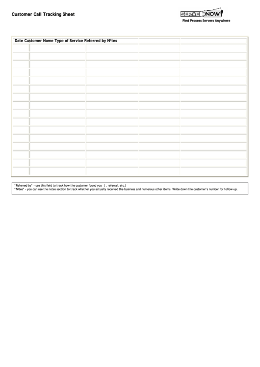 Top 5 Cold Call Tracking Sheets free to download in PDF format