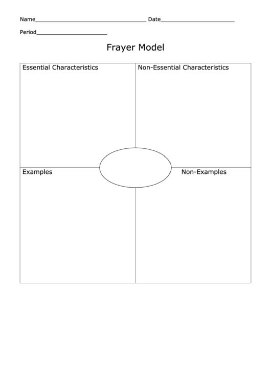 Frayer Model Template printable pdf download