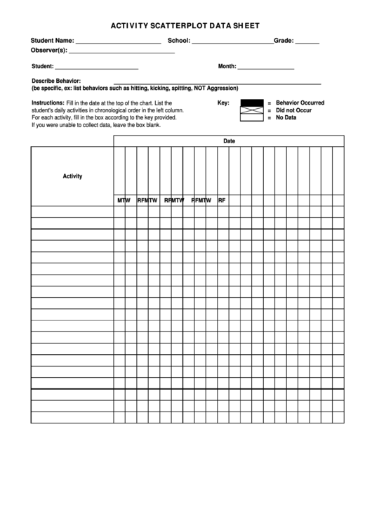 Activity Scatterplot Data Sheet printable pdf download