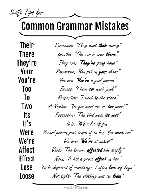 Common Grammar Mistakes printable pdf download