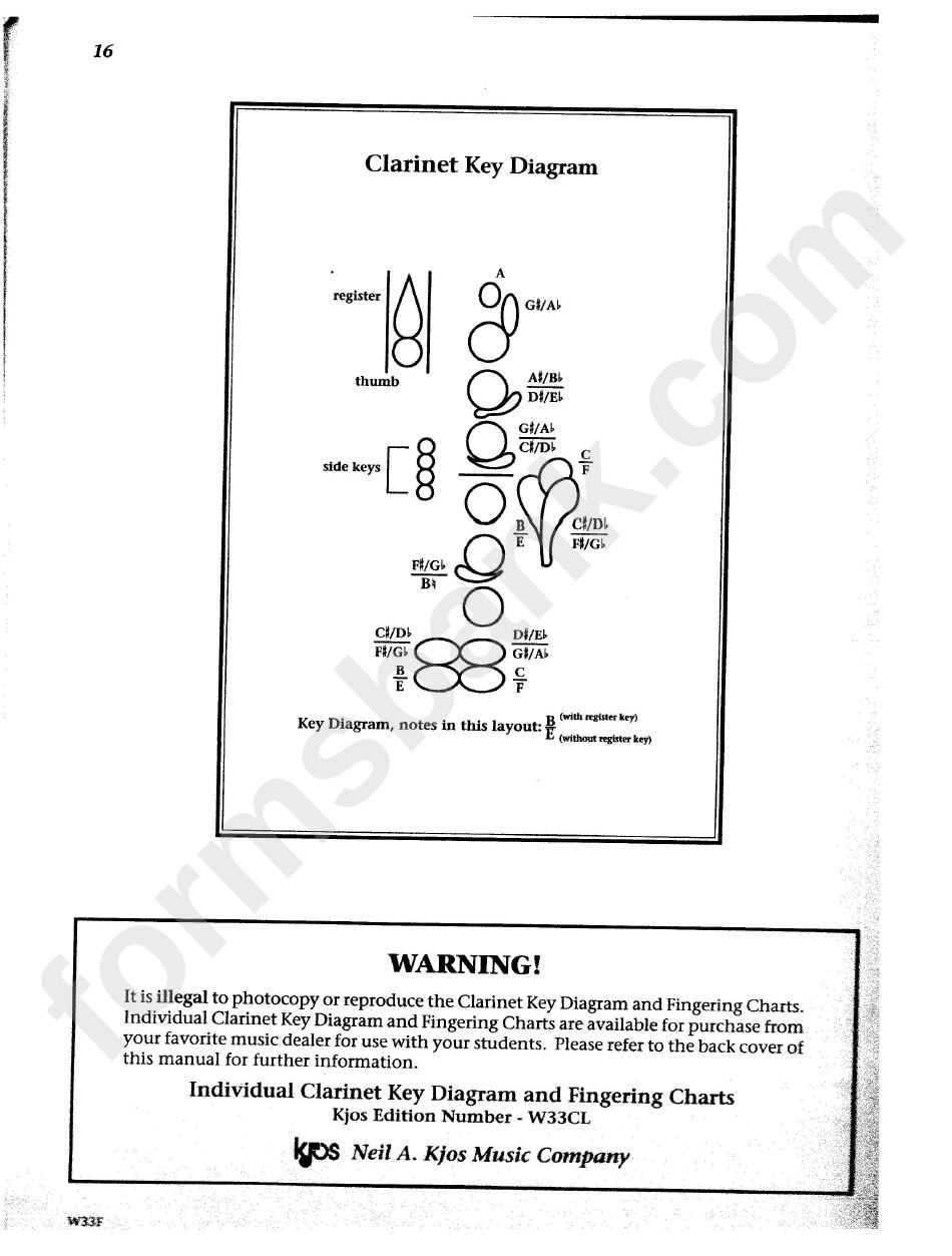 medium resolution of clarinet key diagram and fingering charts