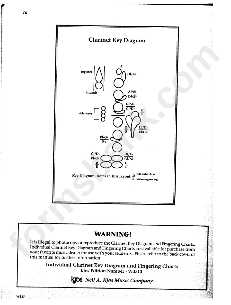 hight resolution of clarinet key diagram and fingering charts