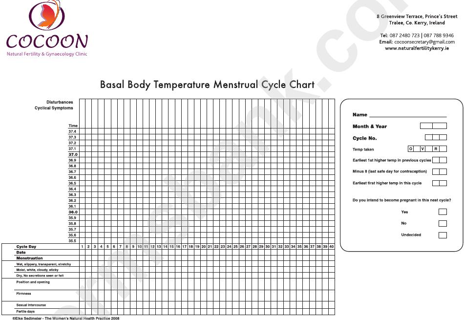 Basal Body Temperature Menstrual Cycle Chart printable pdf
