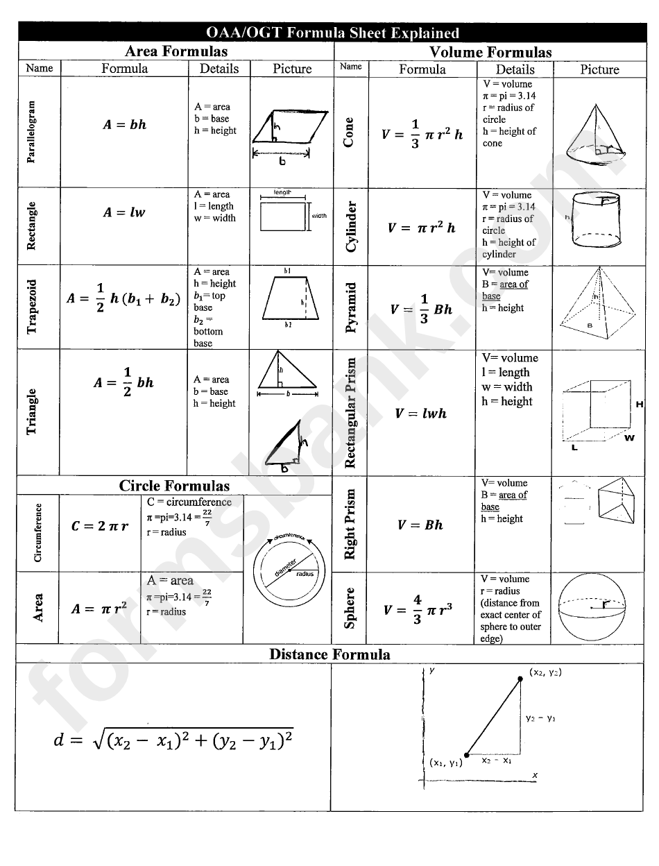 Geometric Formula Sheet printable pdf download