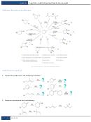 Reaction Map: Reactions Of Alkanes, Alkyl Halides, Alkenes