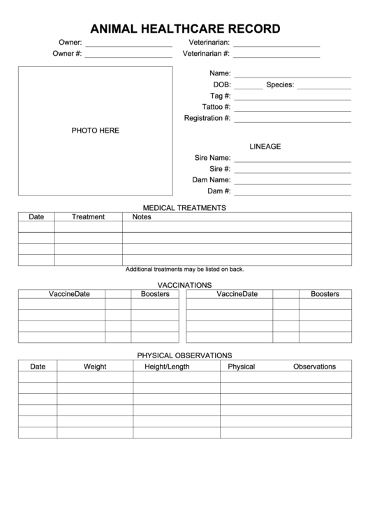 8 Pet Health Record Templates Free To Download In PDF