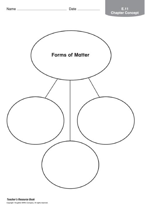 Forms Of Matter Physics Worksheet printable pdf download