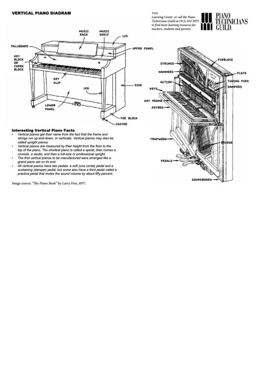Vertical Piano Diagram printable pdf download