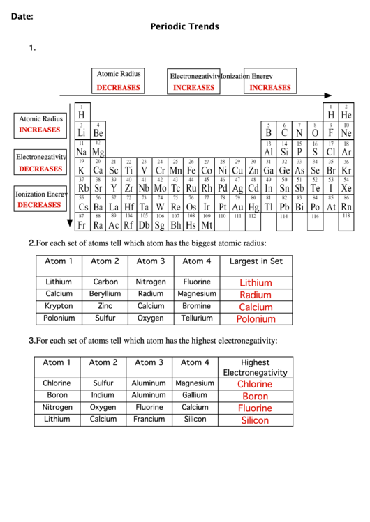 Top 9 Periodic Trends Charts free to download in PDF format