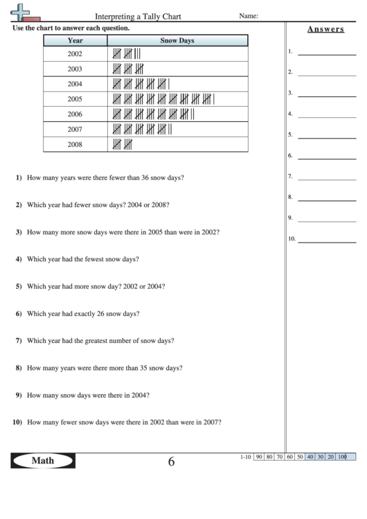 547 Charts And Graphs Worksheets free to download in PDF