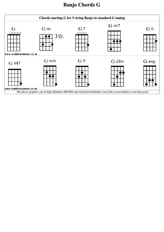 Banjo Chord Chart Template | Banjo Chord Chart Template Executive Resume Pdf Resume
