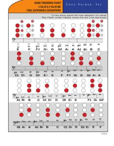 Basic fingering chart valve  bb tuba euphonium sousaphone also rh formsbank