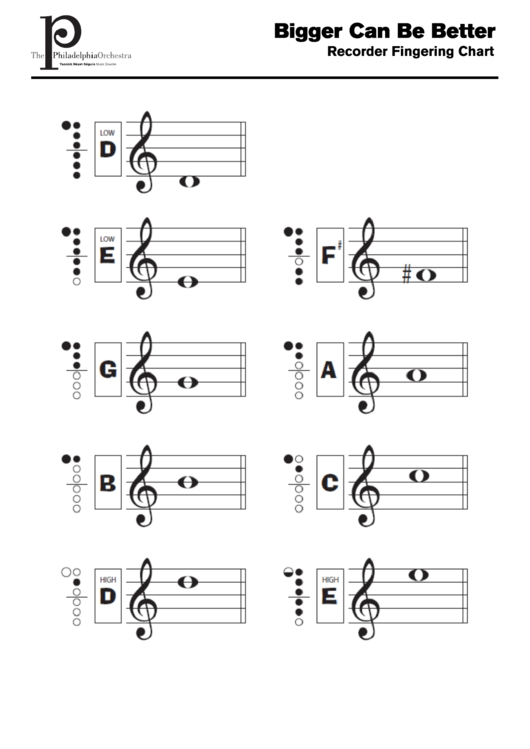 Top 43 Recorder Fingering Charts free to download in PDF