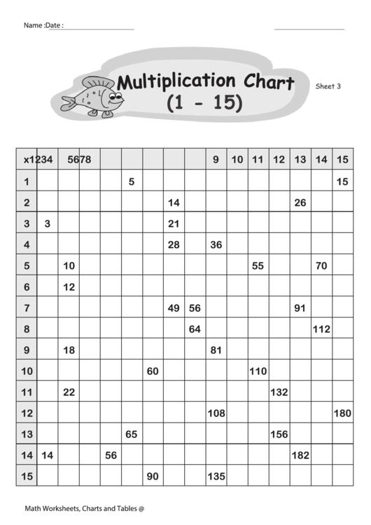 15 X 15 Times Table Chart printable pdf download