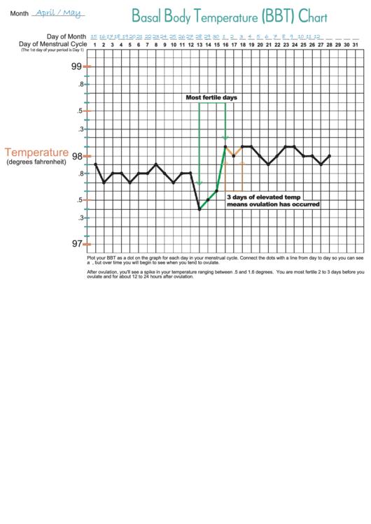 Basal Body Temperature (Bbt) Chart printable pdf download