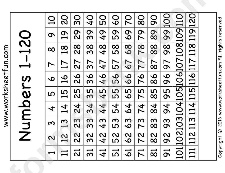 Number Chart 1-120 Printable Pdf Download