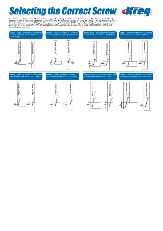 Kreg Screw Length Guide : screw, length, guide, Screw, Chart, Printable, Download