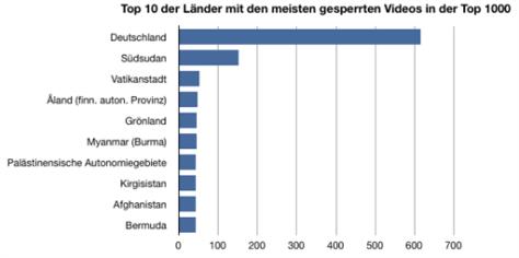 Bild von https://i0.wp.com/data.mactechnews.de/448511.png?w=474