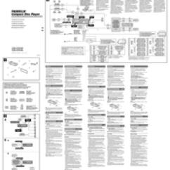 Sony Cdx Gt65uiw Wiring Diagram 4 3 Vortec Firing Order Cdx-gt616u Manuals