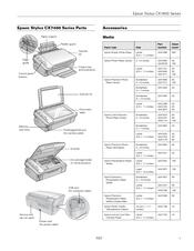Epson Stylus CX7450 Manuals