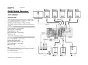 Sony STR-DB895D Manuals