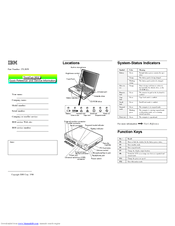 Ibm ThinkPad 380Z Manuals