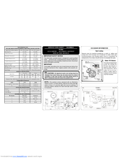 Frigidaire FFHS2622MS Manuals