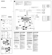 Sony XAV-601BT Manuals