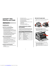 Lexmark T650 Clearing Jams Manual