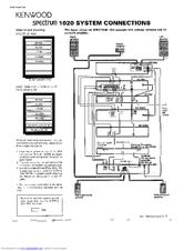 Kenwood SS-592 Manuals