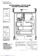 Kenwood KR-794 Manuals