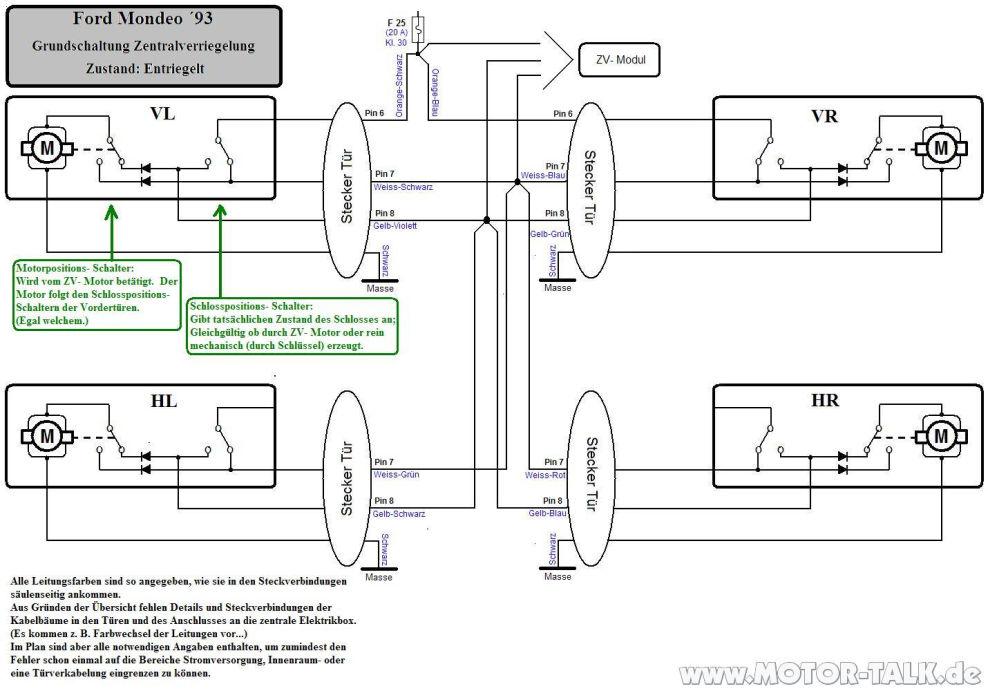 Mondeo93-gf-zv : Zentralverriegelung : Mondeo Mk1 & Mk2