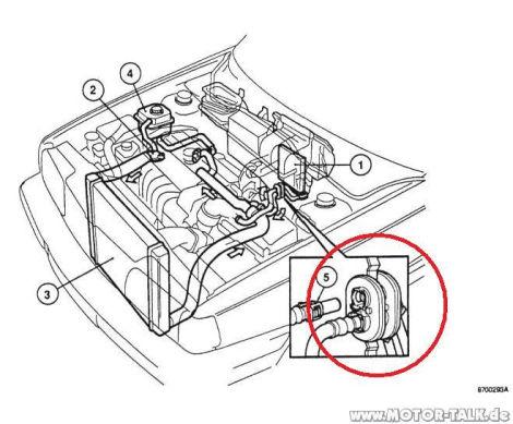 Wie heißt das Teil? : Volvo 850, S70, V70, V70 XC, C70