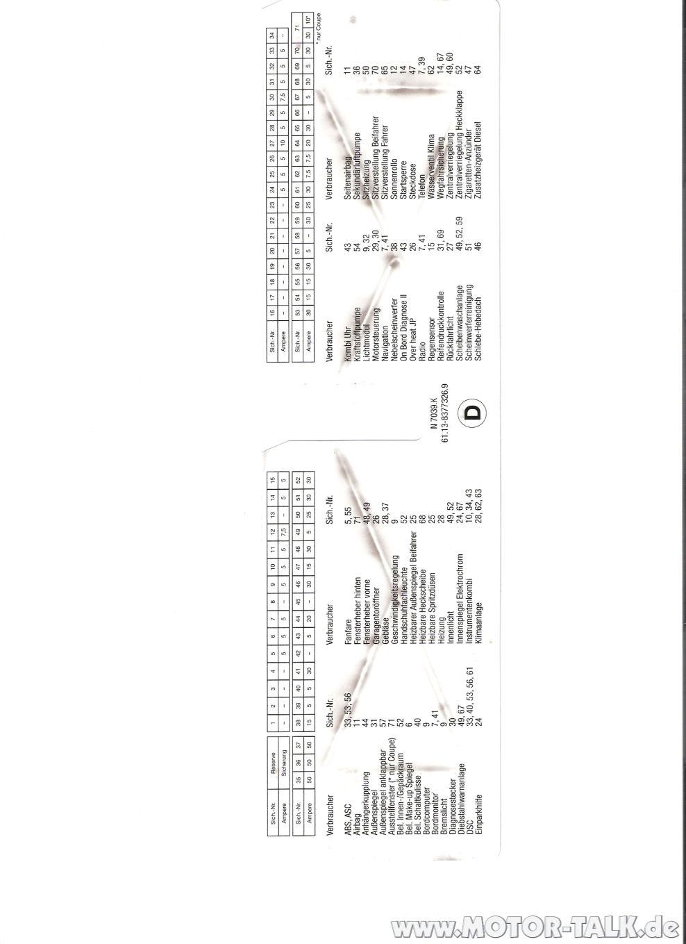 Sicherungsbelegung : 330d bj 2001 stecksicherungsplan