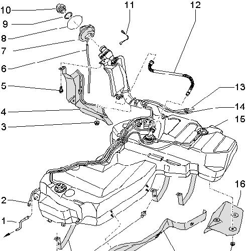 Tank B6 : Kann nichtmehr volltanken! : Audi A4 B6 & B7