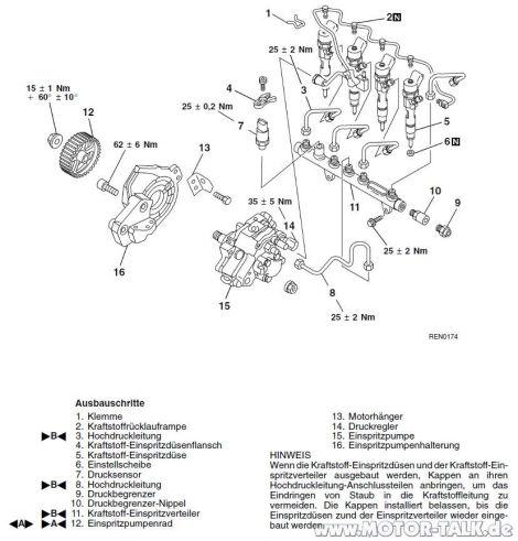 Volvo V40 1.9 Diesel (Motor= Renault Laguna II/Mitsubishi
