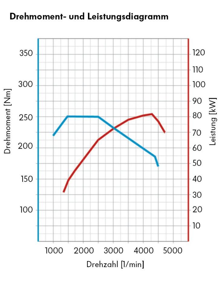 data wiring diagram 2003 harley electra glide g6-59-kw-14-mpi