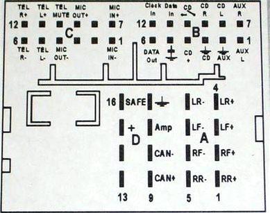 RNS 510 Quadlocksteckerbelegung : Bilder RNS300, RNS310