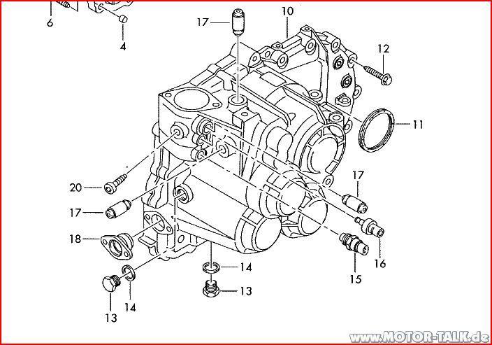 Getriebe6-gang : Getriebeöl A3 wechseln sinnvoll oder