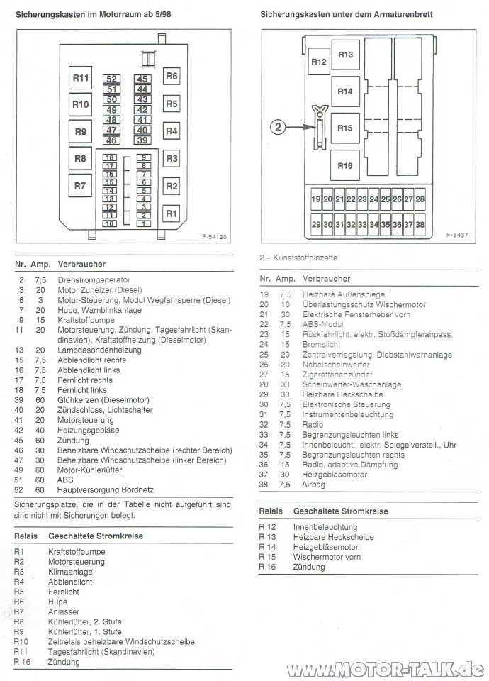 Sicherungen : Mondeo ST200 Klimakompressor geht aufeinmal