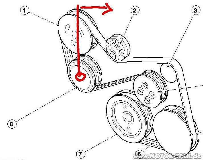 Keilriemenmk4 : Spannrolle lösen (Keilriemen) : Ford